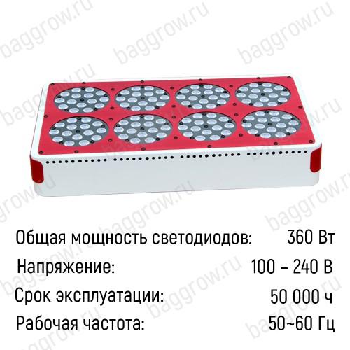 Каждый светодиод снабжается фокусной линзой с углом рассеивания света в диапазоне 120 градусов.